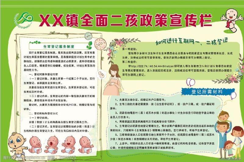 计划生育宣传栏全面二孩政策宣传栏
