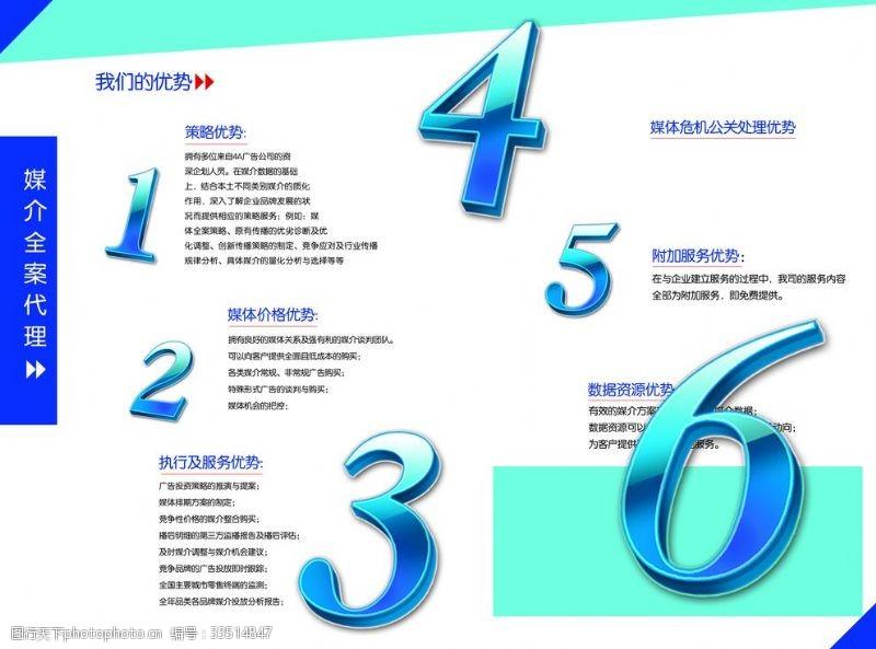 廣告設計模板數字123456畫冊