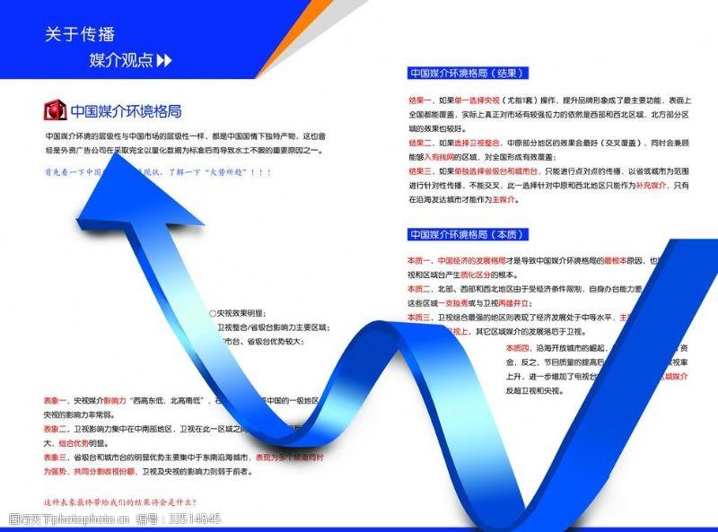 廣告設計模板藍色傳播商務畫冊